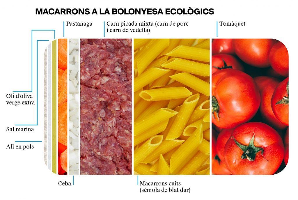 L'etiqueta d'uns macarrons a la bolonyesa ecològics - Veritas