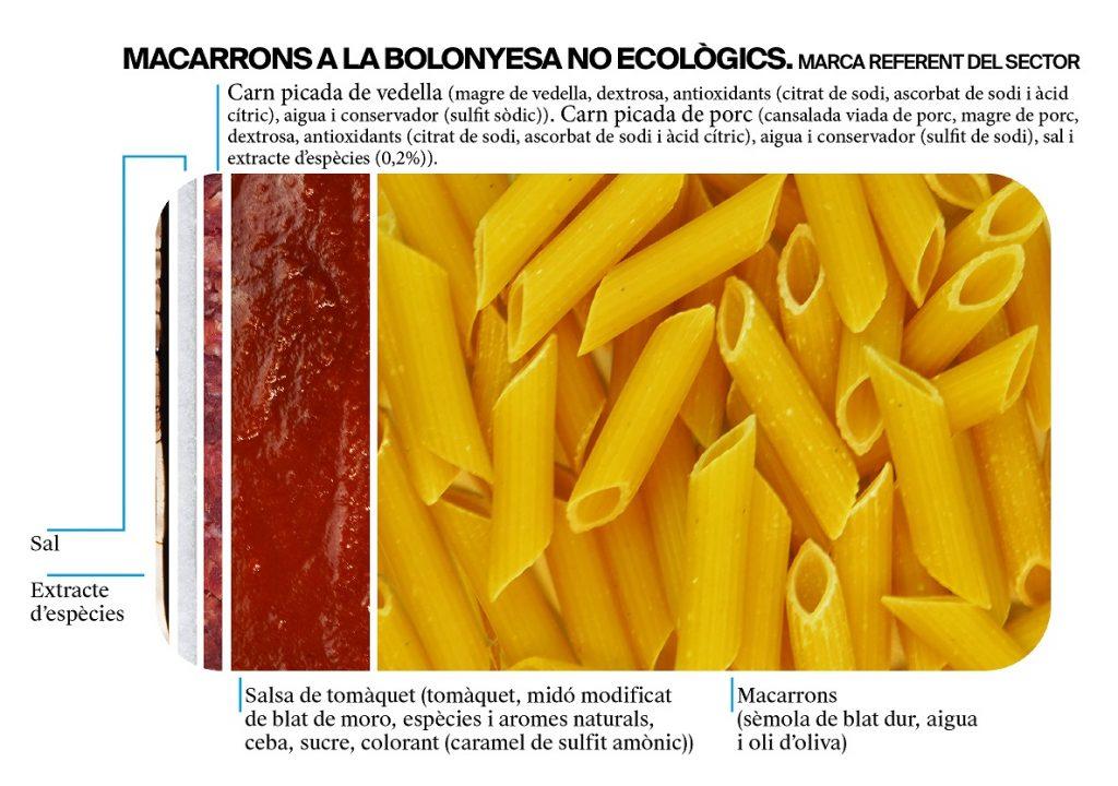 L'etiqueta d'uns macarrons a la bolonyesa no ecològics - Veritas
