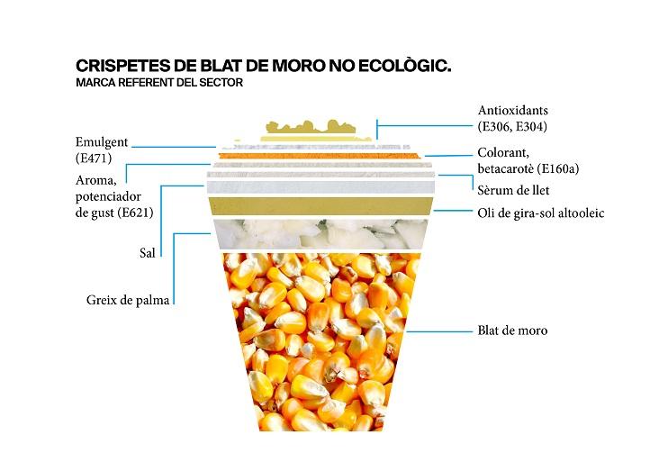 L'etiqueta d'unes crispetes no ecològiques - Veritas