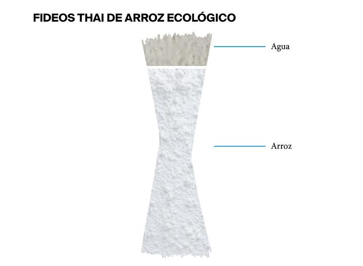 La etiqueta de unos fideos thai de arroz ecológicos - Veritas