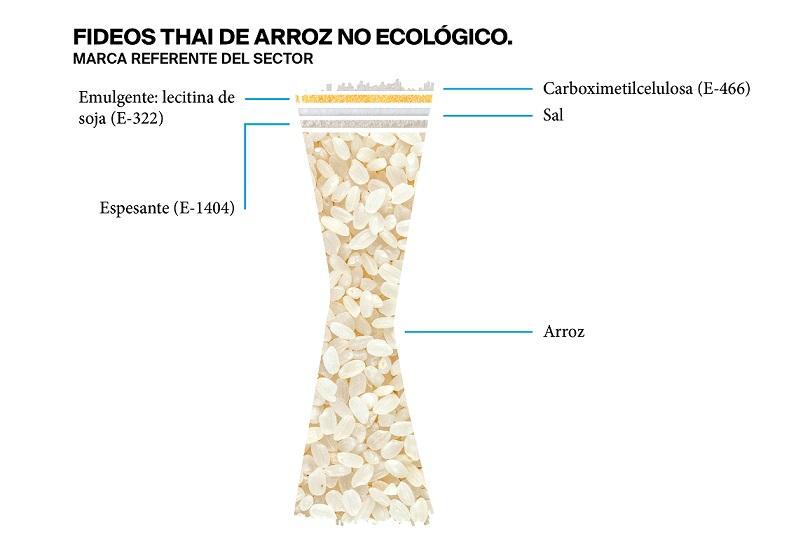 La etiqueta de unos fideos thai de arroz no ecológicos - Veritas