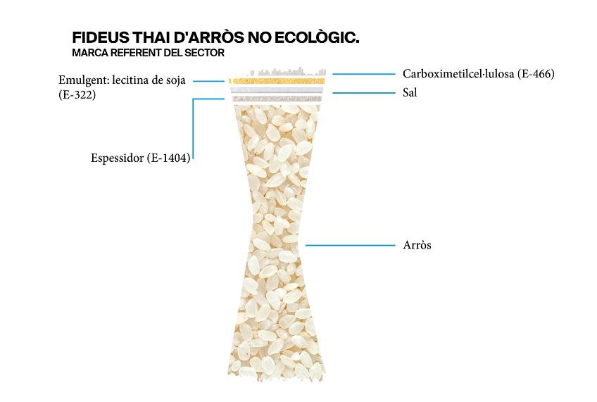 L'etiqueta d'uns fideus thai d'arròs no ecològics - Veritas