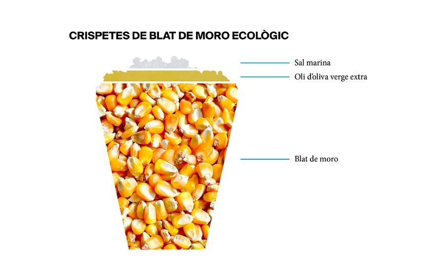 L'etiqueta d'unes crispetes ecològiques - Veritas