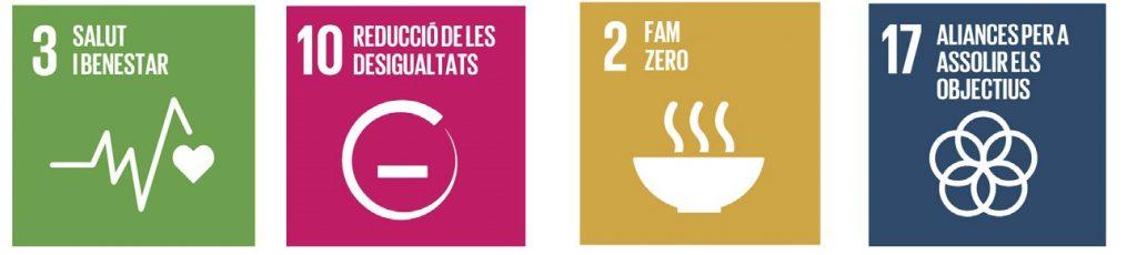 Els Objectius de Desenvolupament Sostenible (ODS) del nostre impacte social