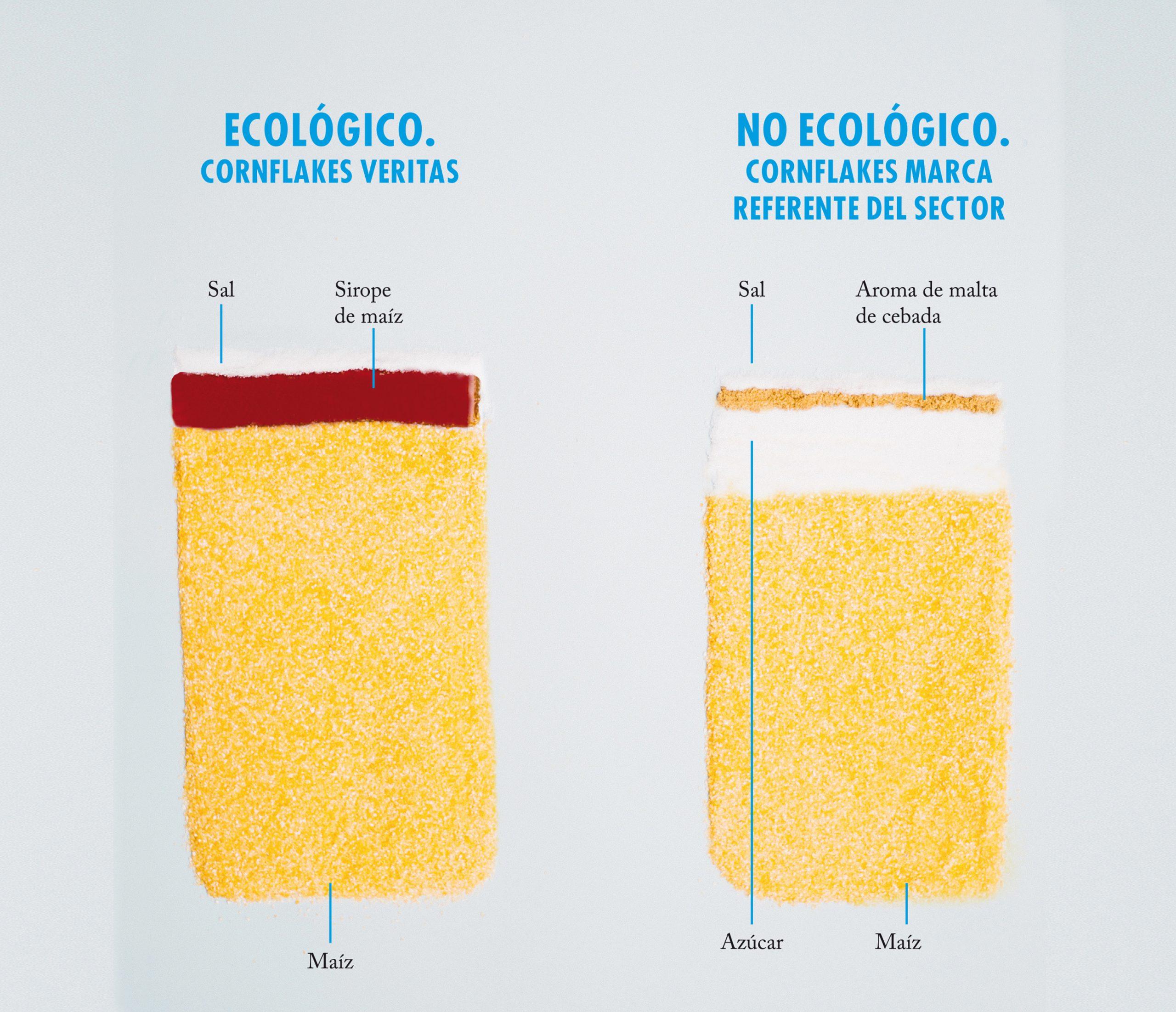 La etiqueta de unos cereales de desayuno ecológicos - Veritas