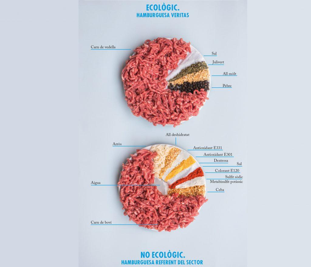 L'etiqueta d'una hamburguesa ecològica - Veritas