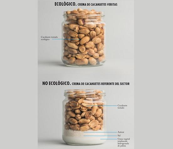 La etiqueta de una crema de cacahuetes ecológica - Leer etiquetas - Veritas